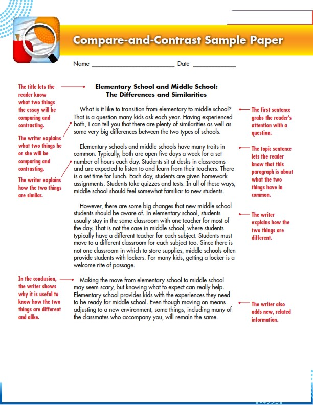How to Write  a Compare and Contrast Essay Introduction - Sample (PDF)